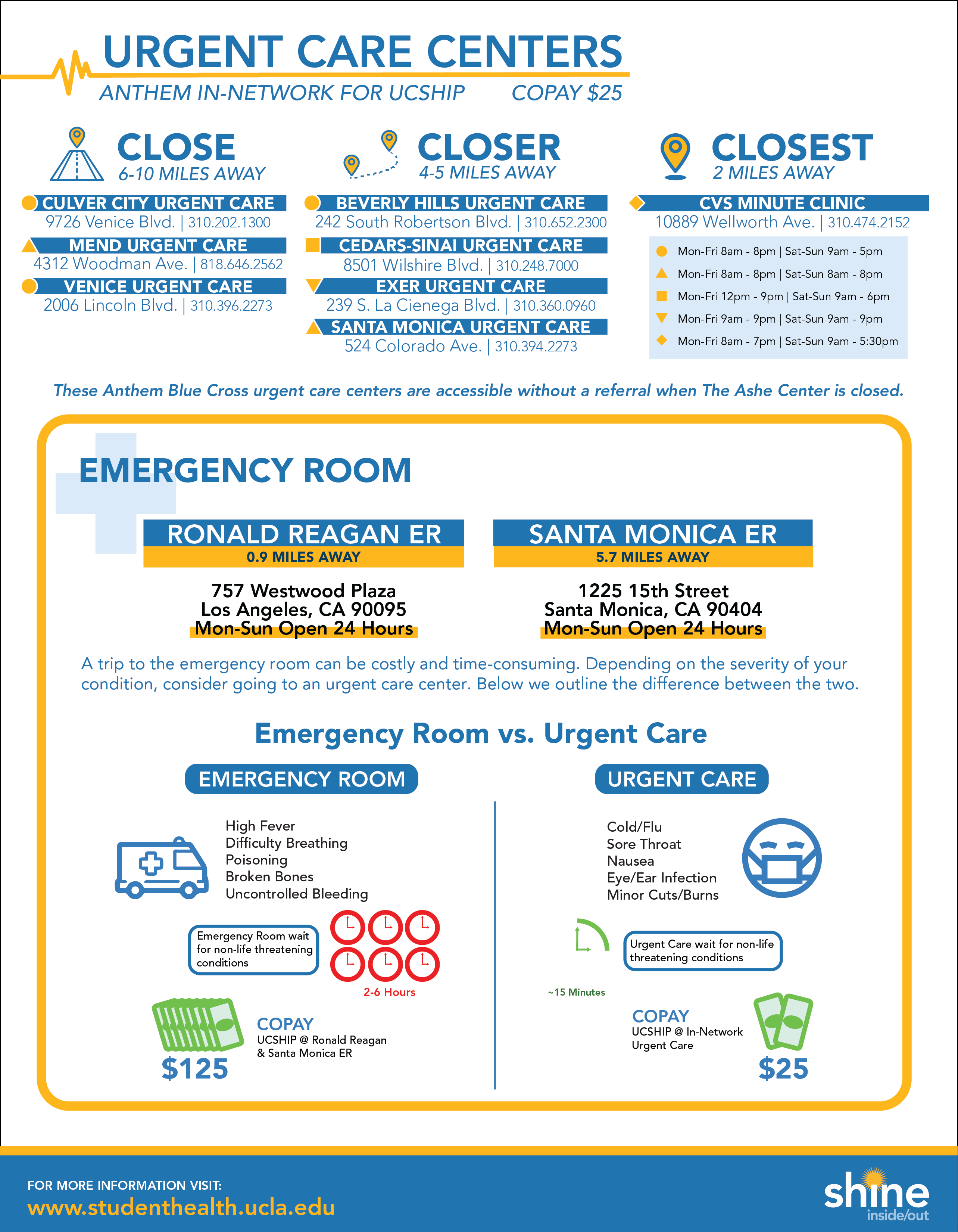 After Hours Urgent Care Informational Graphic page 2